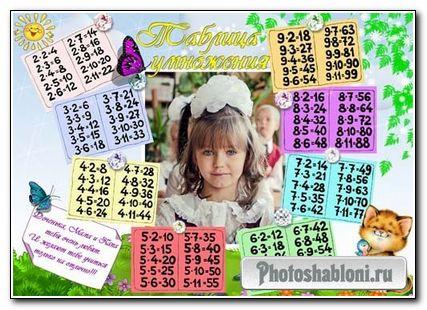 Рамка для фото – Таблица умножения.